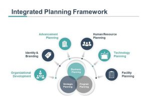 All you need to know about Integrated Planning